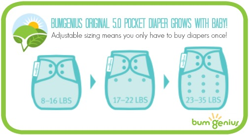 bumGenius Original 5.0 Pocket Diaper Fits Birth To Potty Training