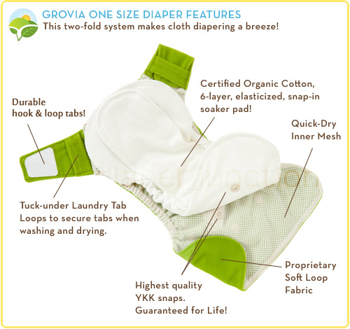 GroVia One Size Diaper System with outer diaper shell and inner snap-in soaker.