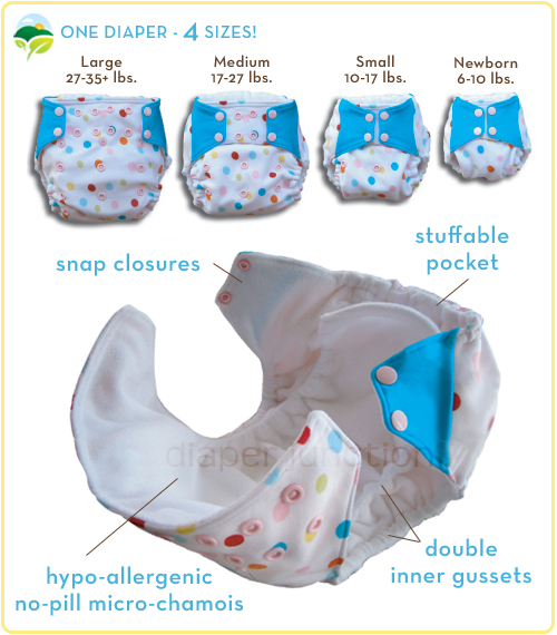 Rumparooz One Size Diaper Diagram