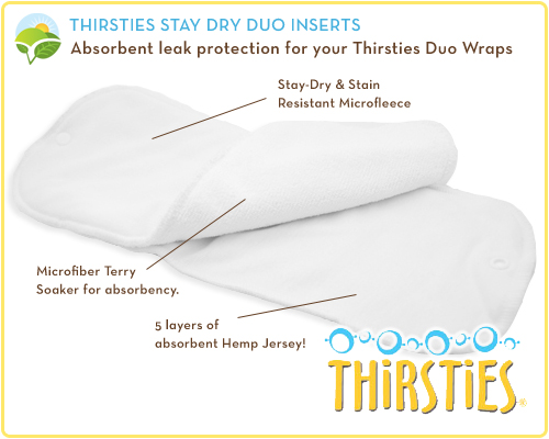 Thirsties Stay Dry Duo Insert Diagram