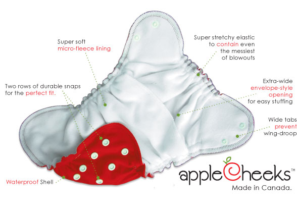applecheeks, cloth diapers