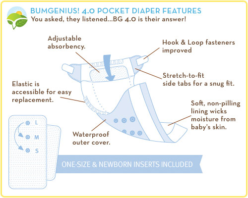 bumGenius! 4.0 One-Size Cloth Diaper - Pocket Diapers done right!