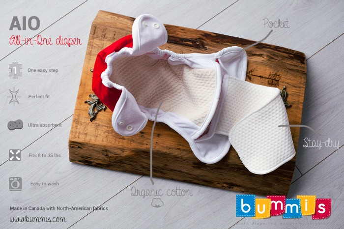 bummis,all in one,cloth diapers